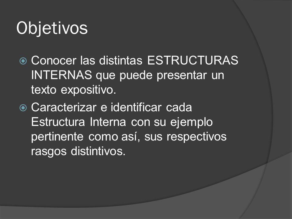 a) Deductiva - El tema se expone al inicio.- Carácter de idea general o definición.