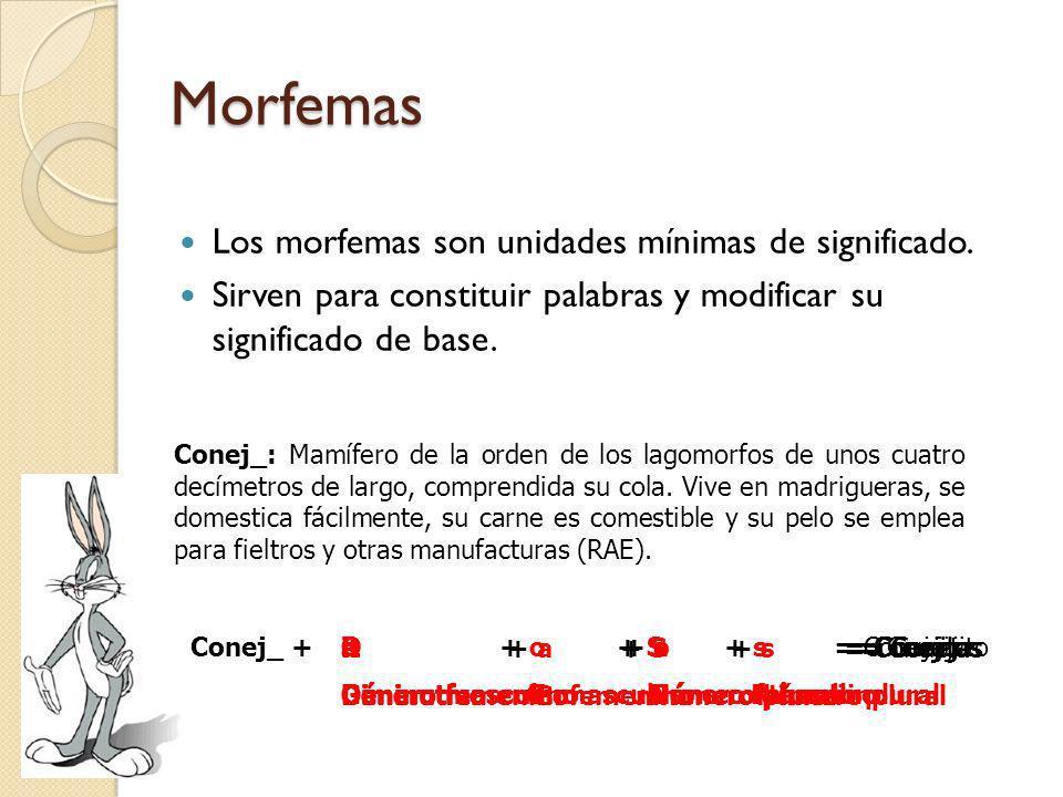 Morfemas Los morfemas son unidades mínimas de significado. Sirven para constituir palabras y modificar su significado de base. Conej_: Mamífero de la
