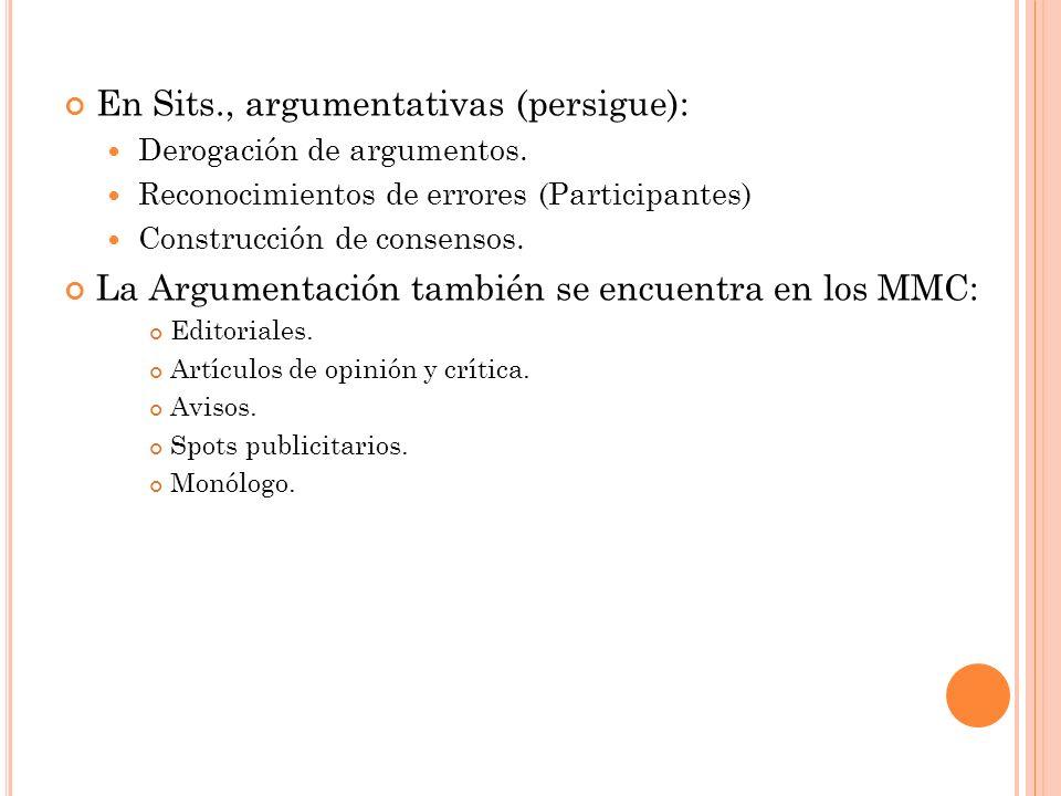 En Sits., argumentativas (persigue): Derogación de argumentos. Reconocimientos de errores (Participantes) Construcción de consensos. La Argumentación