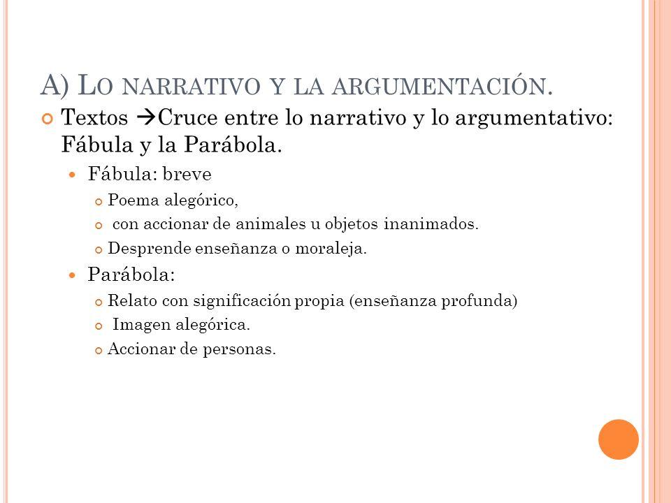 A) L O NARRATIVO Y LA ARGUMENTACIÓN. Textos Cruce entre lo narrativo y lo argumentativo: Fábula y la Parábola. Fábula: breve Poema alegórico, con acci
