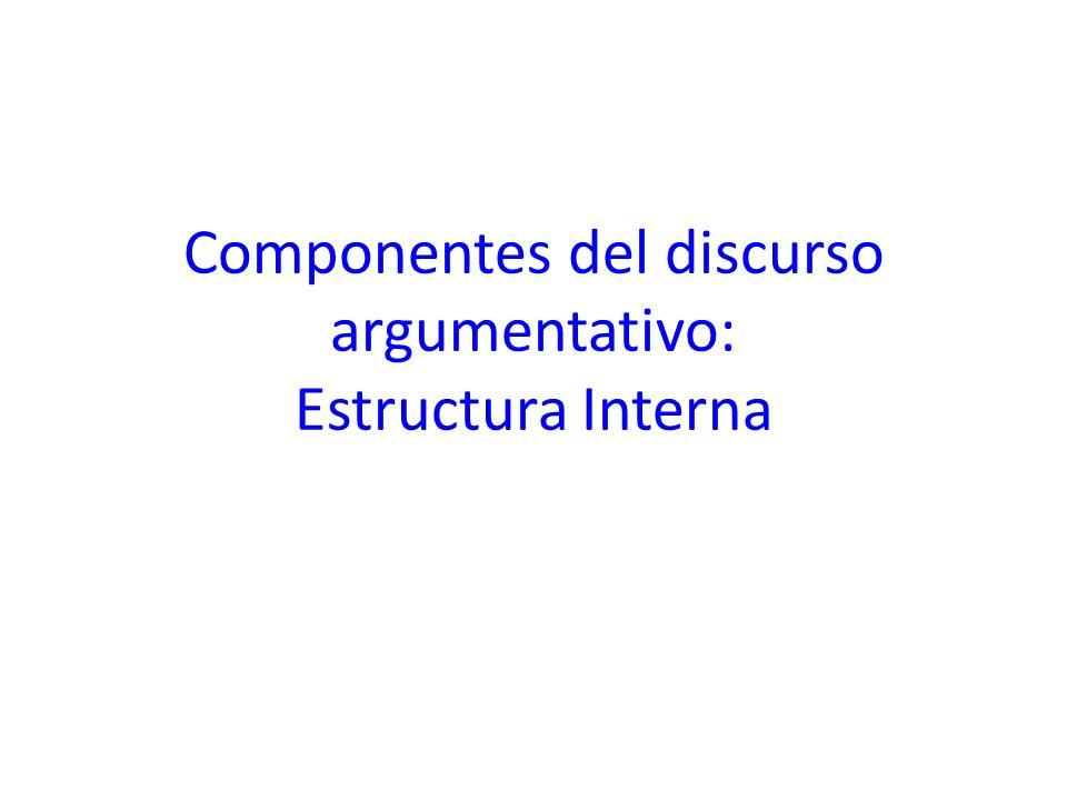 Componentes del discurso argumentativo: Estructura Interna