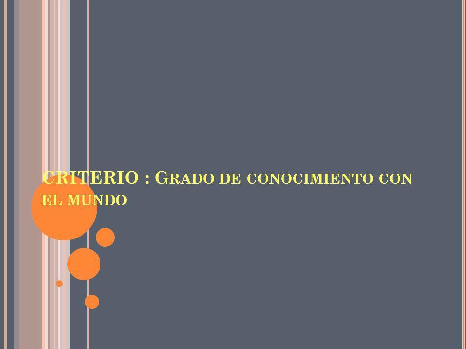 CRITERIO : G RADO DE CONOCIMIENTO CON EL MUNDO