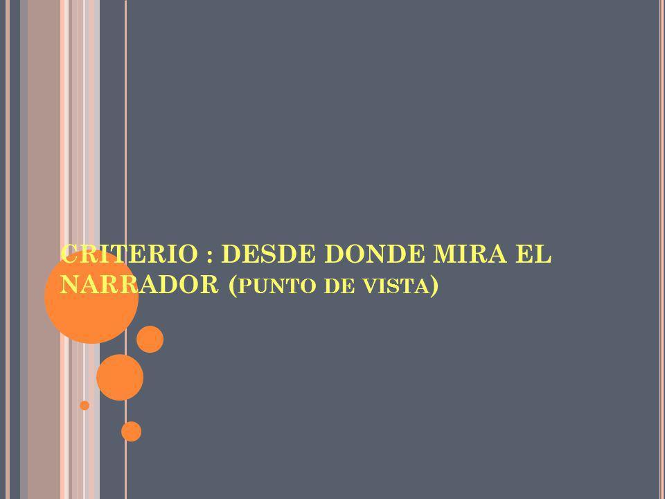 CRITERIO : DESDE DONDE MIRA EL NARRADOR ( PUNTO DE VISTA )
