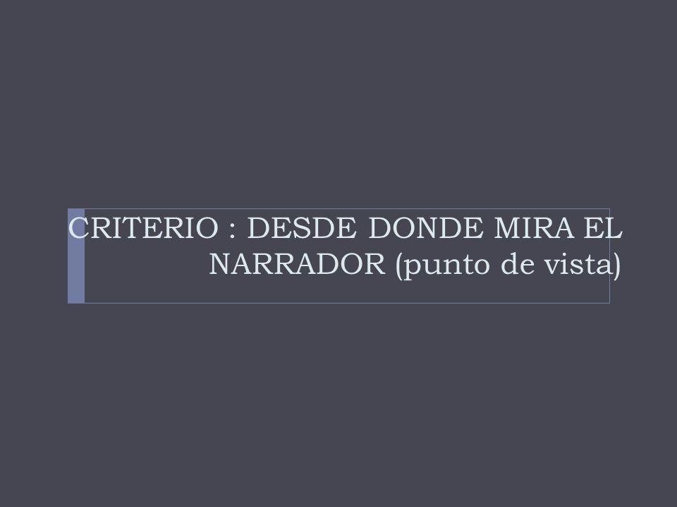 CRITERIO : DESDE DONDE MIRA EL NARRADOR (punto de vista)