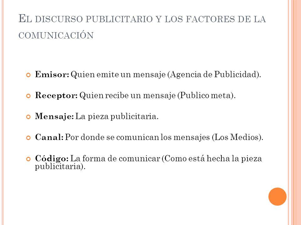 E L DISCURSO PUBLICITARIO Y LOS FACTORES DE LA COMUNICACIÓN Emisor: Quien emite un mensaje (Agencia de Publicidad). Receptor: Quien recibe un mensaje