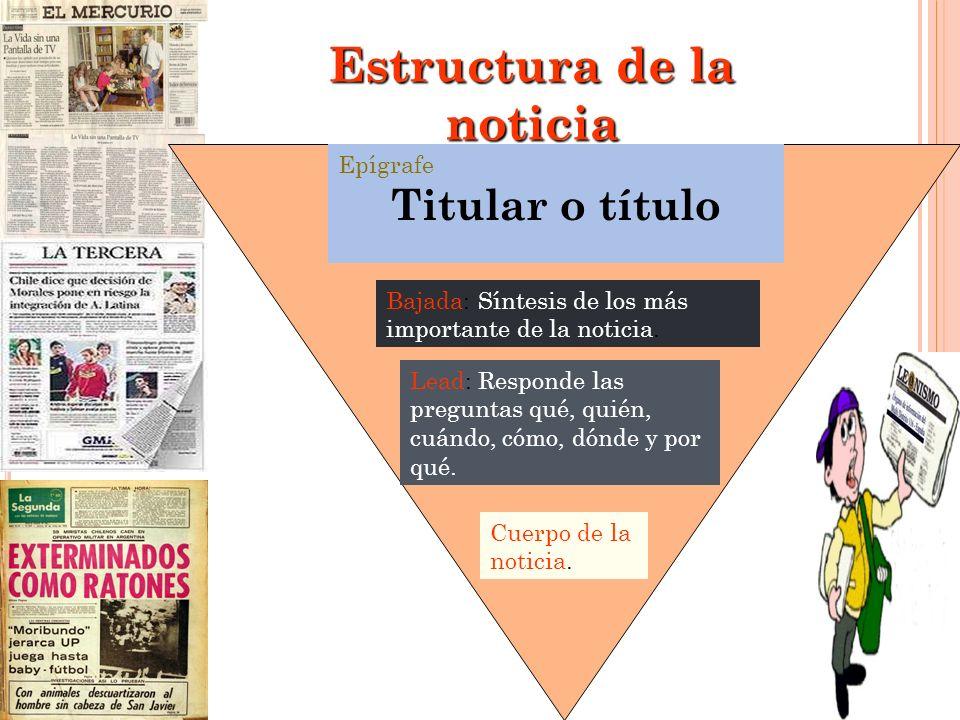 Estructura de la noticia Epígrafe Titular o título Bajada: Síntesis de los más importante de la noticia. Lead: Responde las preguntas qué, quién, cuán
