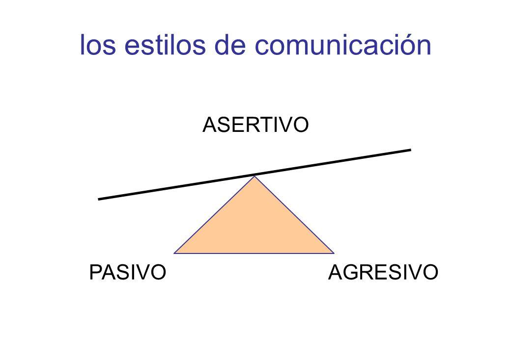 AGRESIVOPASIVO ASERTIVO los estilos de comunicación