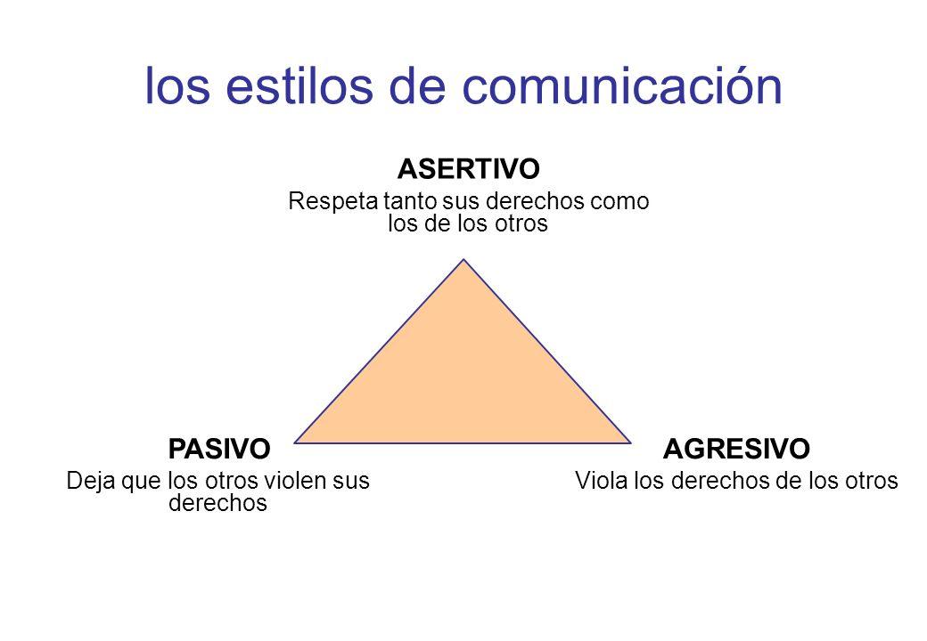 AGRESIVO Viola los derechos de los otros los estilos de comunicación PASIVO Deja que los otros violen sus derechos ASERTIVO Respeta tanto sus derechos