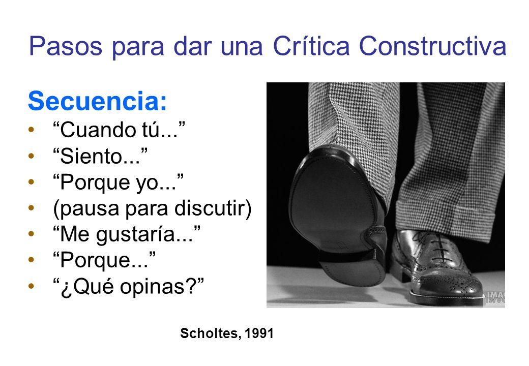 Secuencia: Cuando tú... Siento... Porque yo... (pausa para discutir) Me gustaría... Porque... ¿Qué opinas? Scholtes, 1991 Pasos para dar una Crítica C