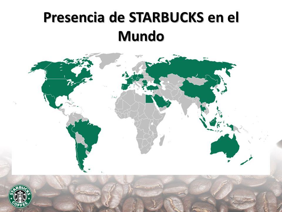 Presencia de STARBUCKS en el Mundo