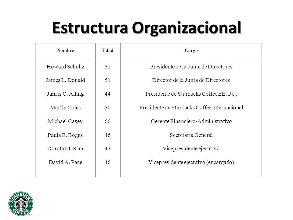 Estructura Organizacional NombreEdadCargo Howard Schultz James L. Donald James C. Alling Martin Coles Michael Casey Paula E. Boggs Dorothy J. Kim Davi