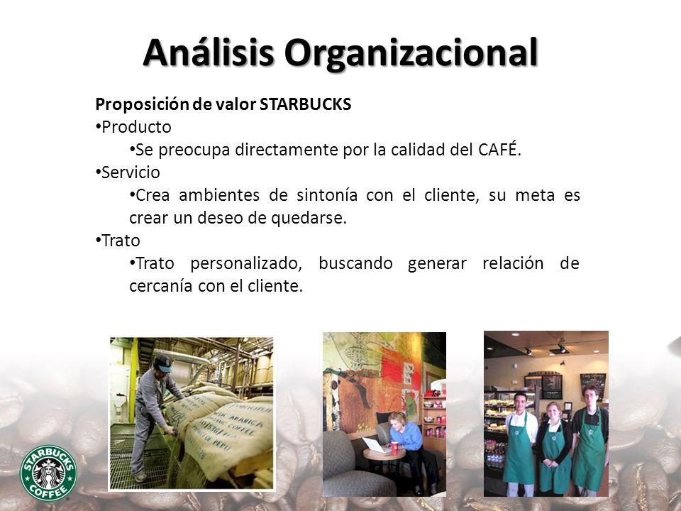 Análisis Organizacional Proposición de valor STARBUCKS Producto Se preocupa directamente por la calidad del CAFÉ. Servicio Crea ambientes de sintonía
