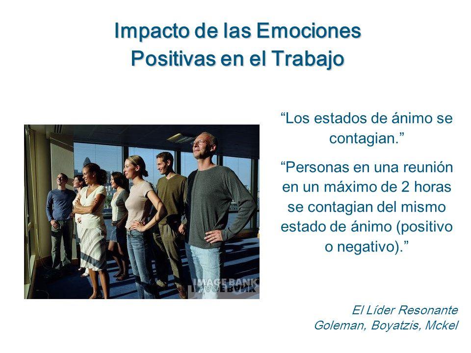 Los estados de ánimo se contagian. Personas en una reunión en un máximo de 2 horas se contagian del mismo estado de ánimo (positivo o negativo). El Lí