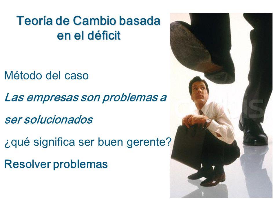 Teoría de Cambio basada en el déficit Método del caso Las empresas son problemas a ser solucionados ¿qué significa ser buen gerente? Resolver problema