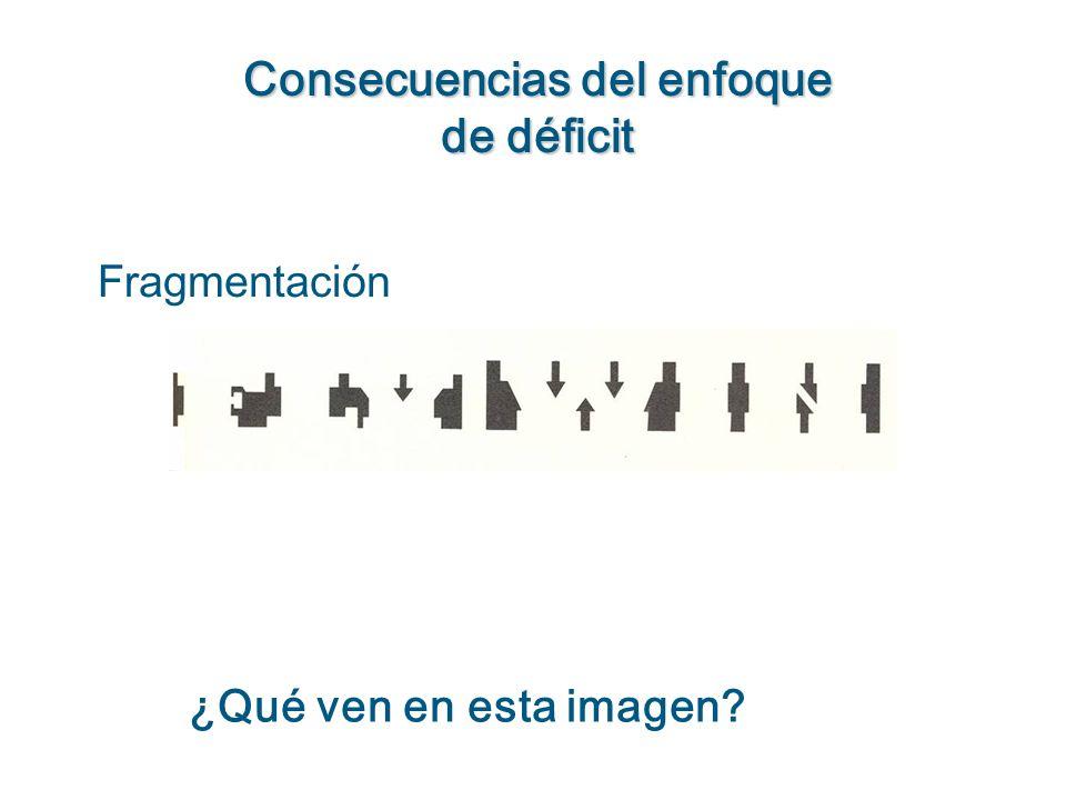 Consecuencias del enfoque de déficit Fragmentación ¿Qué ven en esta imagen?