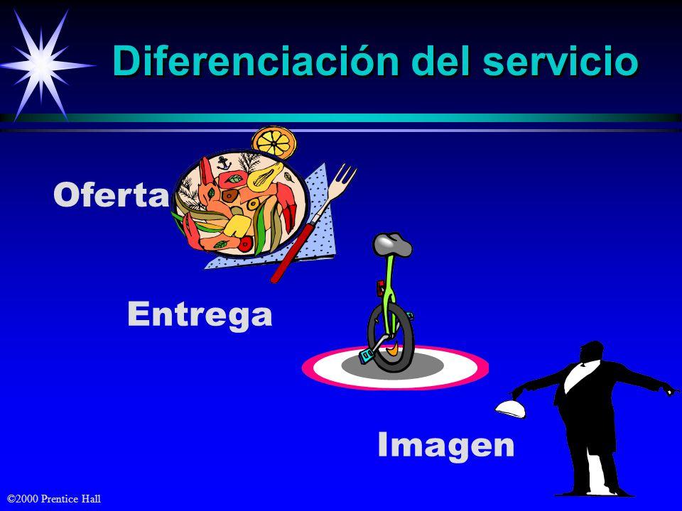 ©2000 Prentice Hall Diferenciación del servicio Oferta Entrega Imagen