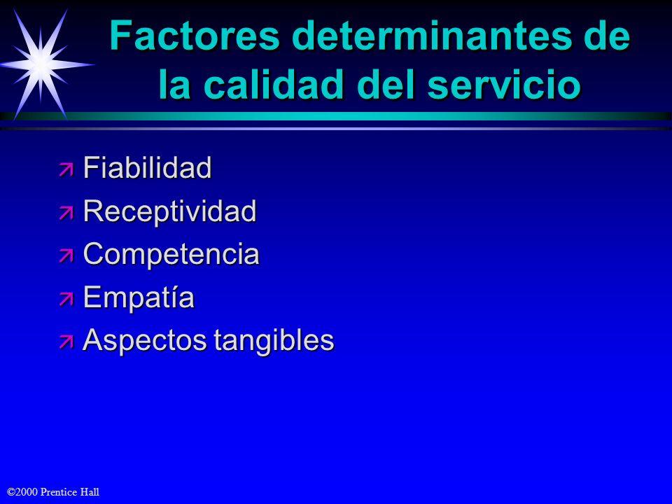 ©2000 Prentice Hall Factores determinantes de la calidad del servicio ä Fiabilidad ä Receptividad ä Competencia ä Empatía ä Aspectos tangibles