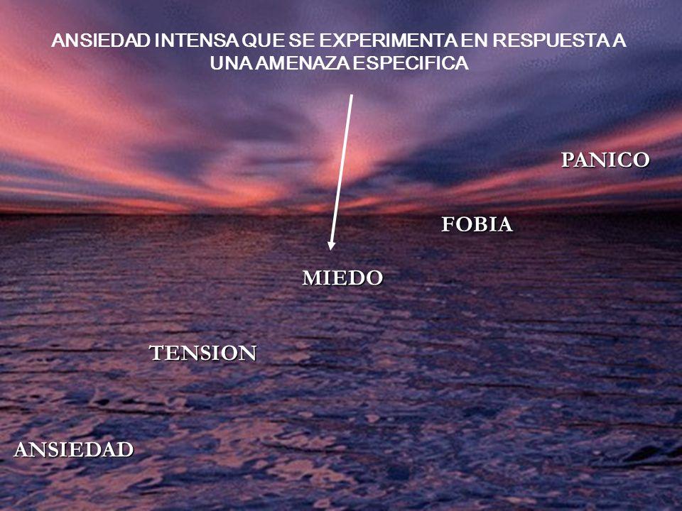 ANSIEDAD TENSION MIEDO FOBIA PANICO ANSIEDAD INTENSA QUE SE EXPERIMENTA EN RESPUESTA A UNA AMENAZA ESPECIFICA
