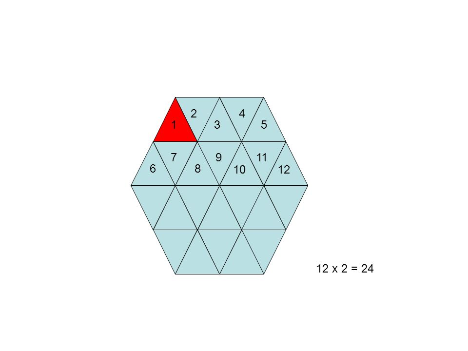1 2 3 4 5 6 7 8 9 10 11 12 12 x 2 = 24