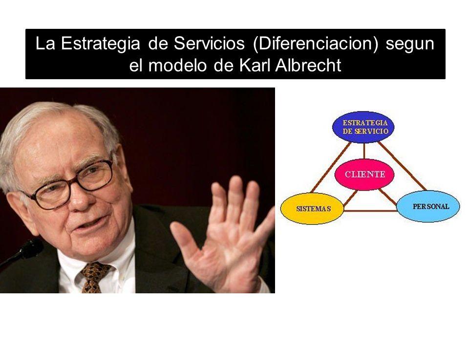 La Estrategia de Servicios (Diferenciacion) segun el modelo de Karl Albrecht