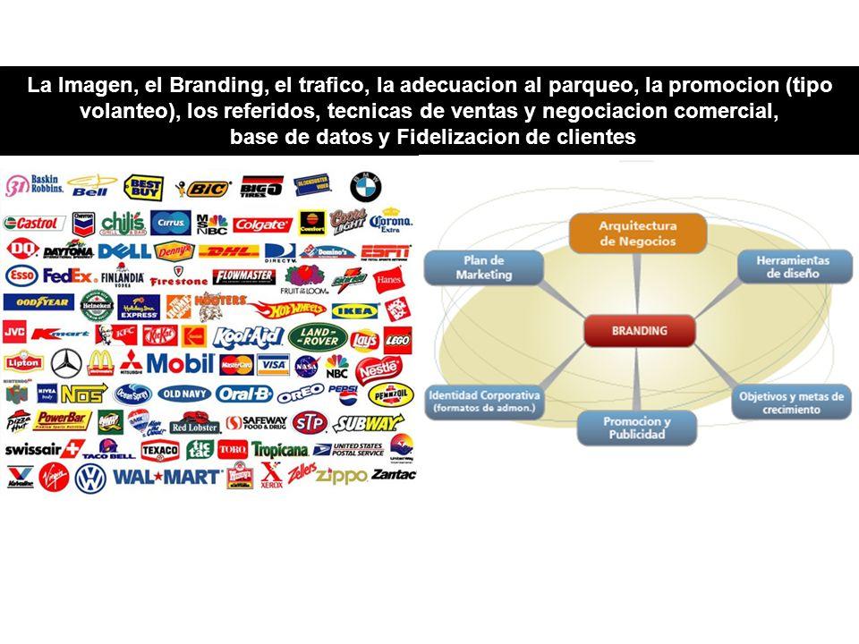 La Imagen, el Branding, el trafico, la adecuacion al parqueo, la promocion (tipo volanteo), los referidos, tecnicas de ventas y negociacion comercial,