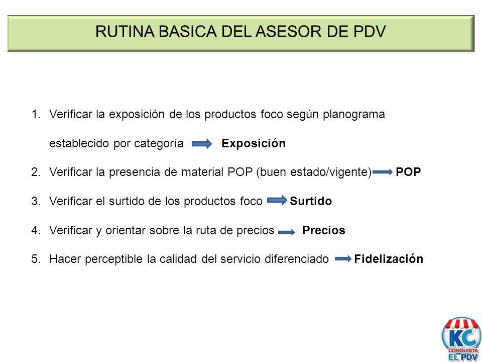 RUTINA BASICA DEL ASESOR DE PDV 1.Verificar la exposición de los productos foco según planograma establecido por categoría Exposición 2.Verificar la p