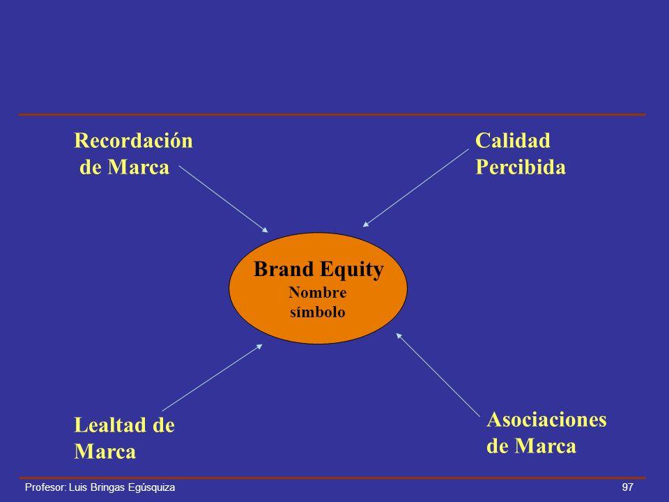 Profesor: Luis Bringas Egúsquiza 97 Brand Equity Nombre símbolo Lealtad de Marca Recordación de Marca Calidad Percibida Asociaciones de Marca
