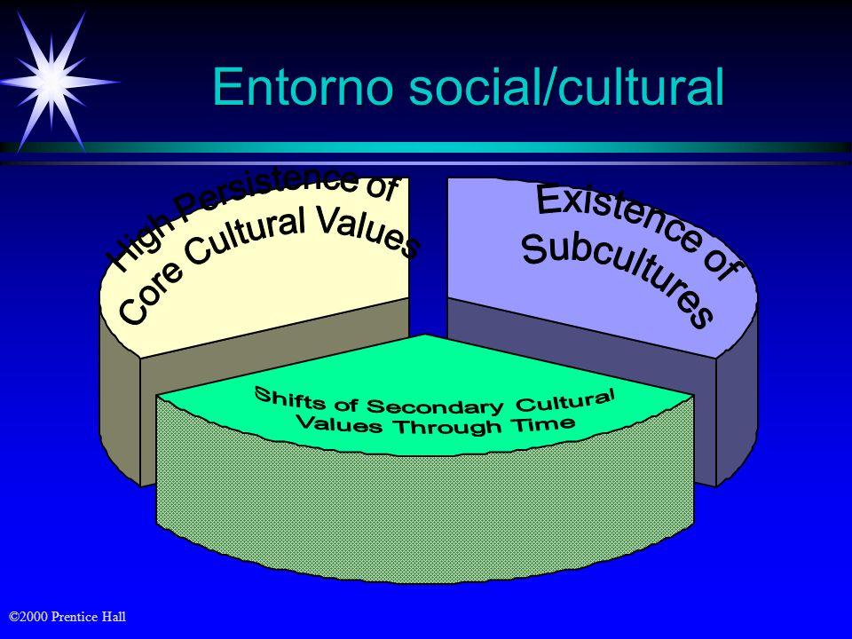 ©2000 Prentice Hall Entorno social/cultural