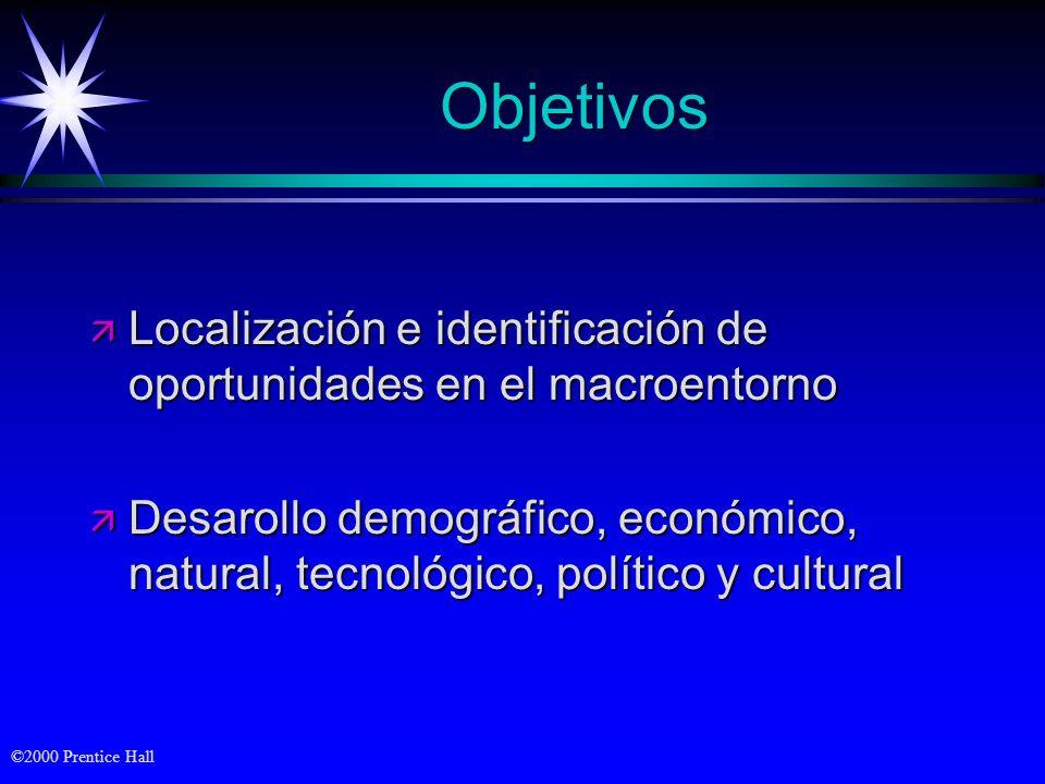 ©2000 Prentice Hall Objetivos ä Localización e identificación de oportunidades en el macroentorno ä Desarollo demográfico, económico, natural, tecnoló