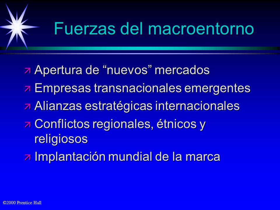 ©2000 Prentice Hall Fuerzas del macroentorno ä Apertura de nuevos mercados ä Empresas transnacionales emergentes ä Alianzas estratégicas internacional