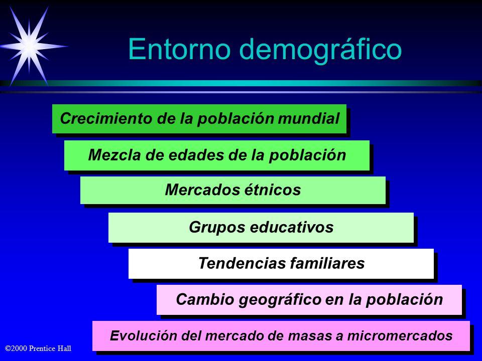 ©2000 Prentice Hall Entorno demográfico Crecimiento de la población mundial Mezcla de edades de la población Mercados étnicos Tendencias familiares Gr