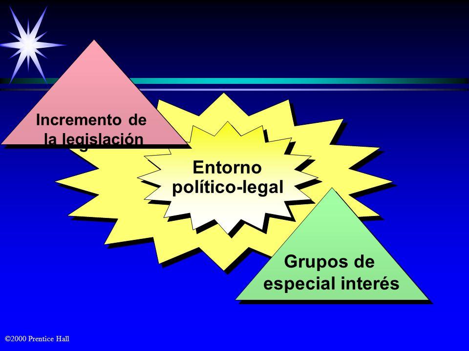 ©2000 Prentice Hall Entorno político-legal Entorno político-legal Incremento de la legislación Incremento de la legislación Grupos de especial interés