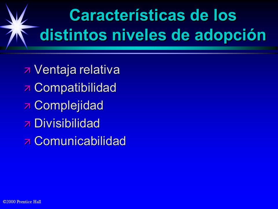 ©2000 Prentice Hall Características de los distintos niveles de adopción ä Ventaja relativa ä Compatibilidad ä Complejidad ä Divisibilidad ä Comunicab