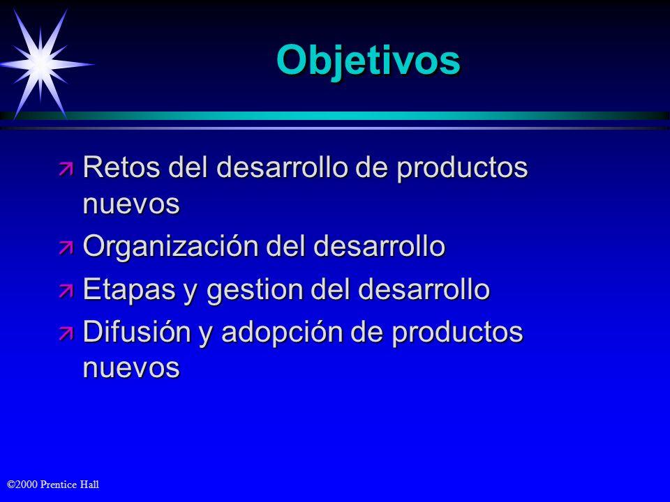 ©2000 Prentice Hall ObjetivosObjetivos ä Retos del desarrollo de productos nuevos ä Organización del desarrollo ä Etapas y gestion del desarrollo ä Di