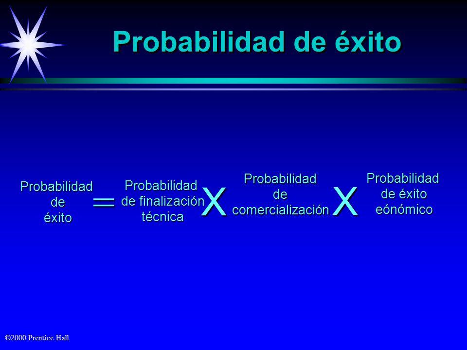 ©2000 Prentice Hall Probabilidad de éxito Probabilidad de finalización técnica Probabilidaddeéxito= ProbabilidaddecomercializaciónX Probabilidad de éx