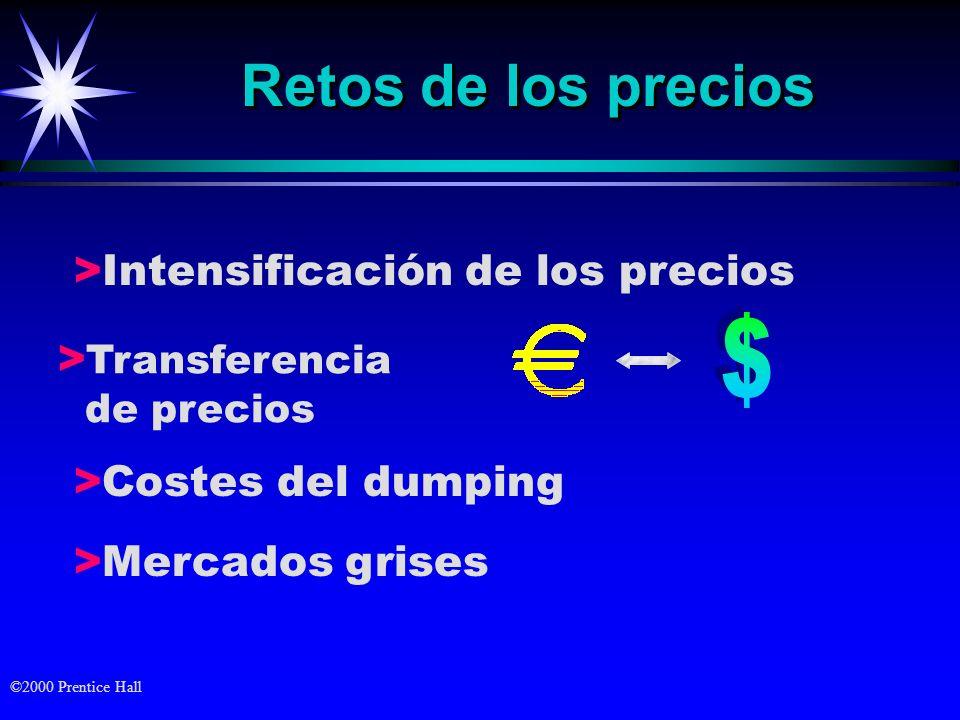 ©2000 Prentice Hall Retos de los precios >Intensificación de los precios >Costes del dumping >Mercados grises > Transferencia de precios