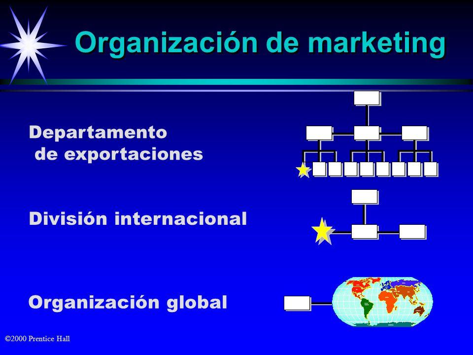 ©2000 Prentice Hall Organización de marketing Departamento de exportaciones División internacional Organización global
