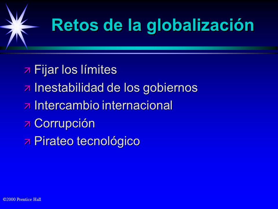 ©2000 Prentice Hall Retos de la globalización ä Fijar los límites ä Inestabilidad de los gobiernos ä Intercambio internacional ä Corrupción ä Pirateo