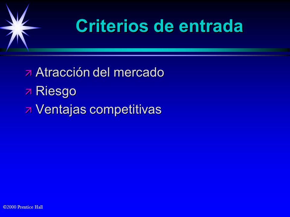 ©2000 Prentice Hall Inversión directa Joint ventures Obtención de licencia Cinco modelos de entrada en mercados extranjeros Exportación directa Exportación indirecta Consideración del compromiso, riesgo, control y benefico potenciales