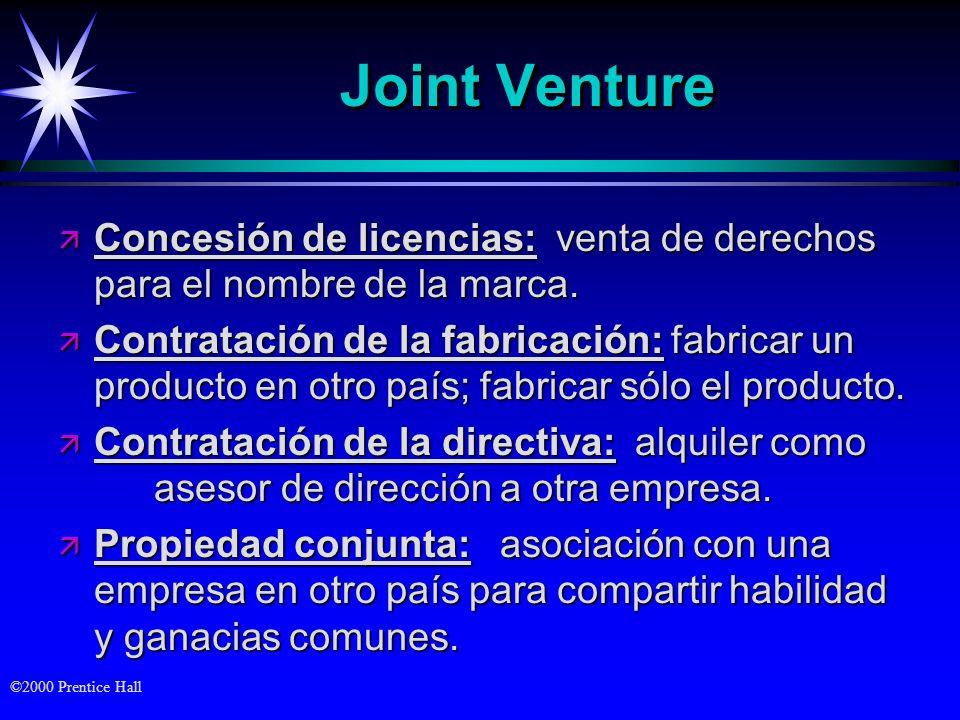 ©2000 Prentice Hall Joint Venture ä Concesión de licencias: venta de derechos para el nombre de la marca. ä Contratación de la fabricación: fabricar u