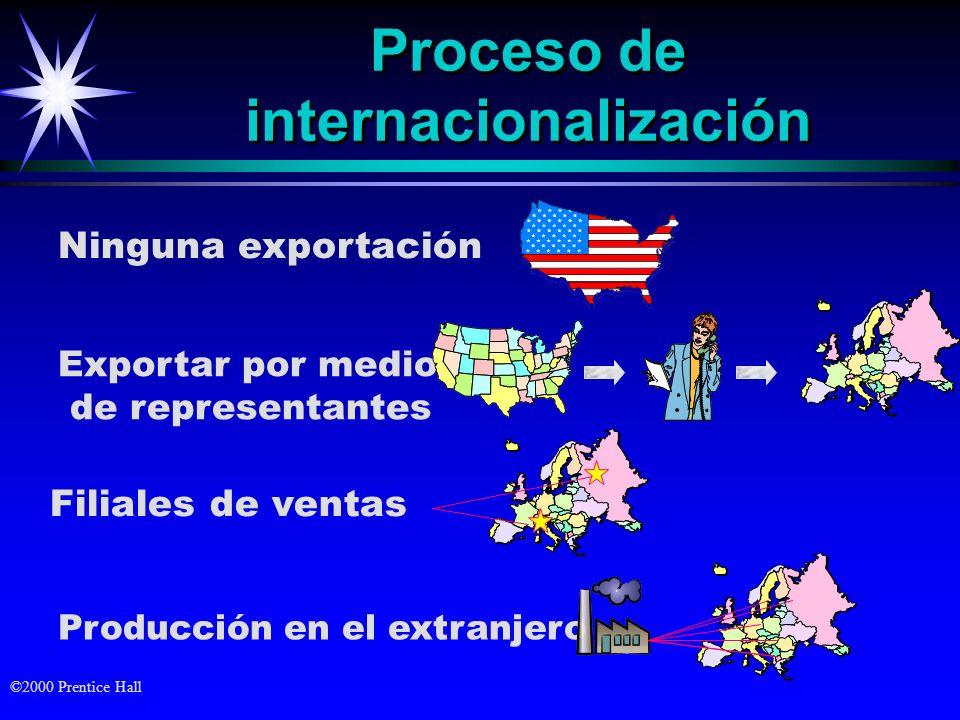 ©2000 Prentice Hall Proceso de internacionalización Exportar por medio de representantes Filiales de ventas Producción en el extranjero Ninguna export