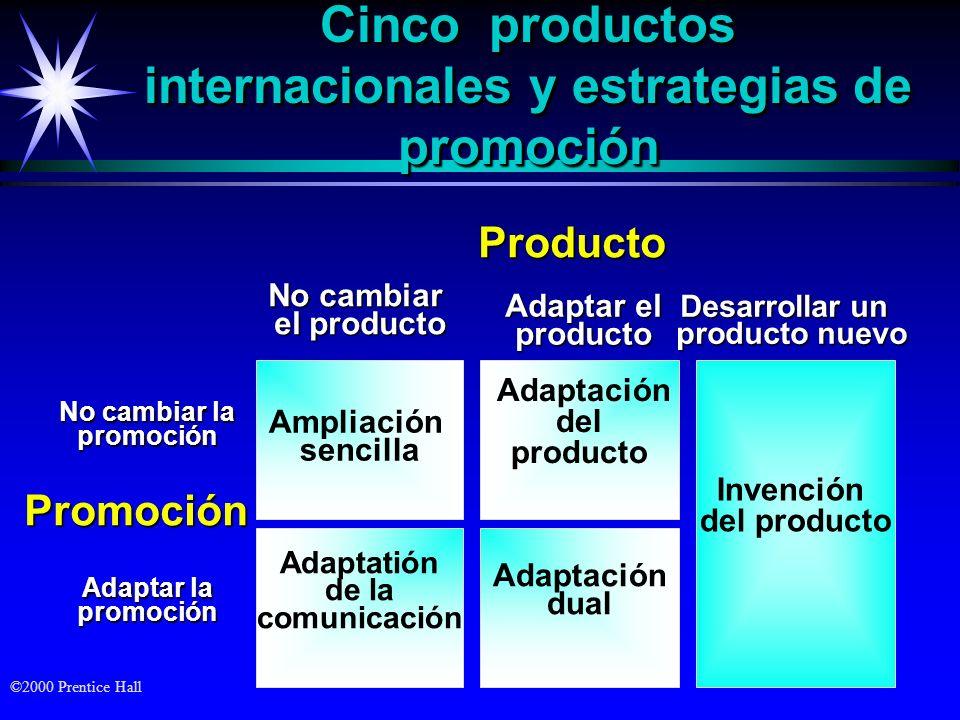 ©2000 Prentice Hall Cinco productos internacionales y estrategias de promoción Adaptación dual PromociónProducto Adaptación del producto Adaptar el pr