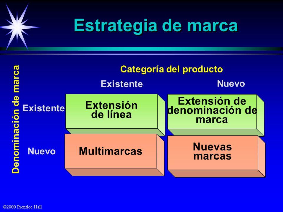 ©2000 Prentice Hall Estrategia de marca Extensión de denominación de marca Nuevo Denominación de marca Categoría del producto Extensión de línea Exist
