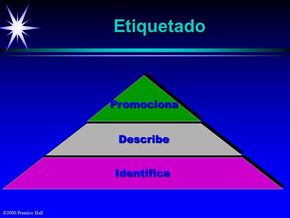 ©2000 Prentice Hall EtiquetadoEtiquetado IdentificaIdentifica DescribeDescribe PromocionaPromociona