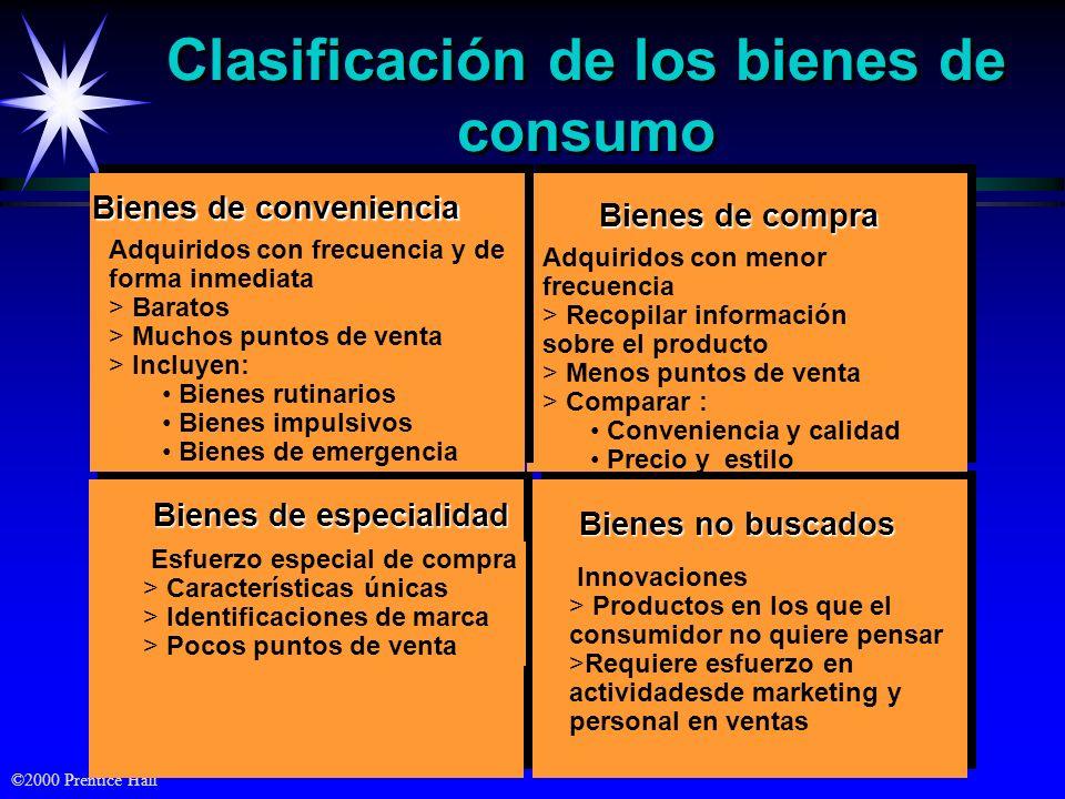 ResumenResumen ä Características del producto ä Creación y gestión de las líneas y gamas de productos ä Decisiones en denominación de marcas ä Empaquetado y etiquetado