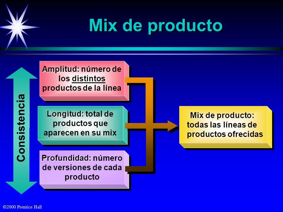 ©2000 Prentice Hall Mix de producto Amplitud: Amplitud: número de los distintos productos de la línea Longitud: Longitud: total de productos que apare