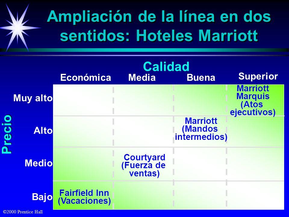 ©2000 Prentice Hall Ampliación de la línea en dos sentidos: Hoteles Marriott Calidad Económica Superior MediaBuena Precio Muy alto Alto Medio Bajo Fai