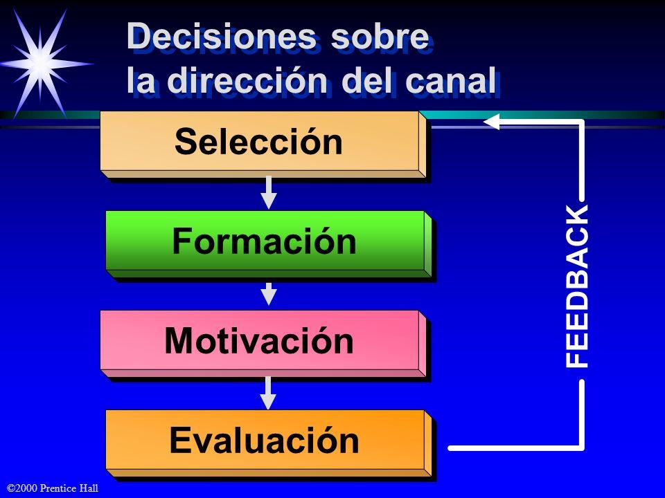 ©2000 Prentice Hall Decisiones sobre la dirección del canal Decisiones sobre la dirección del canal Selección FEEDBACK Motivación Formación Evaluación
