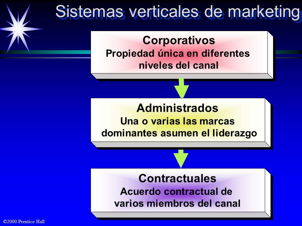 ©2000 Prentice Hall Sistemas verticales de marketing Corporativos Propiedad única en diferentes niveles del canal Corporativos Propiedad única en dife