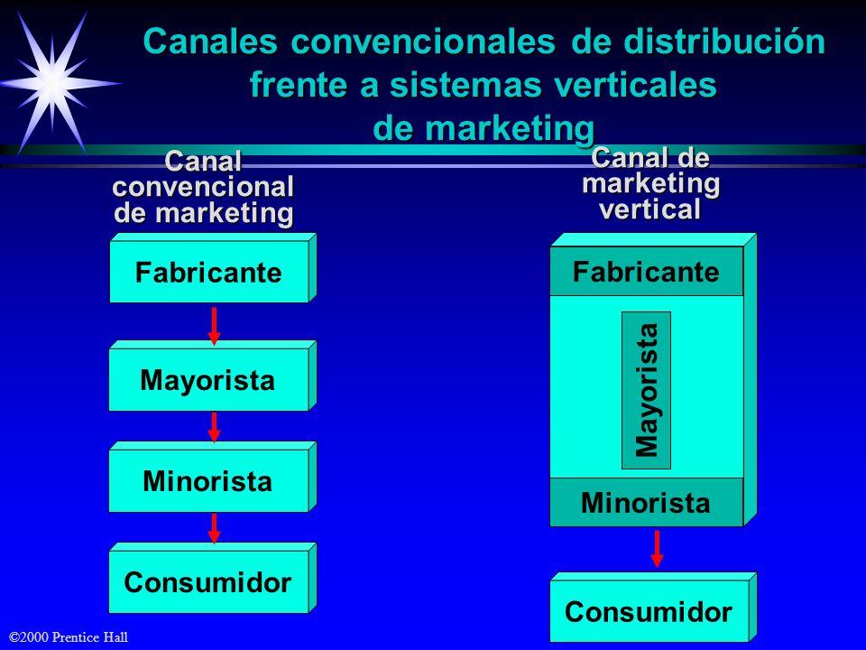 ©2000 Prentice Hall Canales convencionales de distribución frente a sistemas verticales de marketing Canal de marketingvertical Fabricante Minorista C